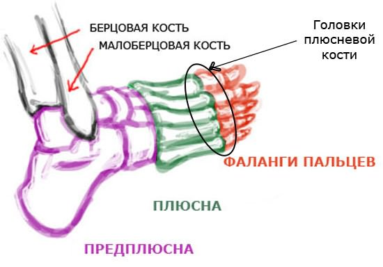 kuidas vabaneda valu liigeste peatus