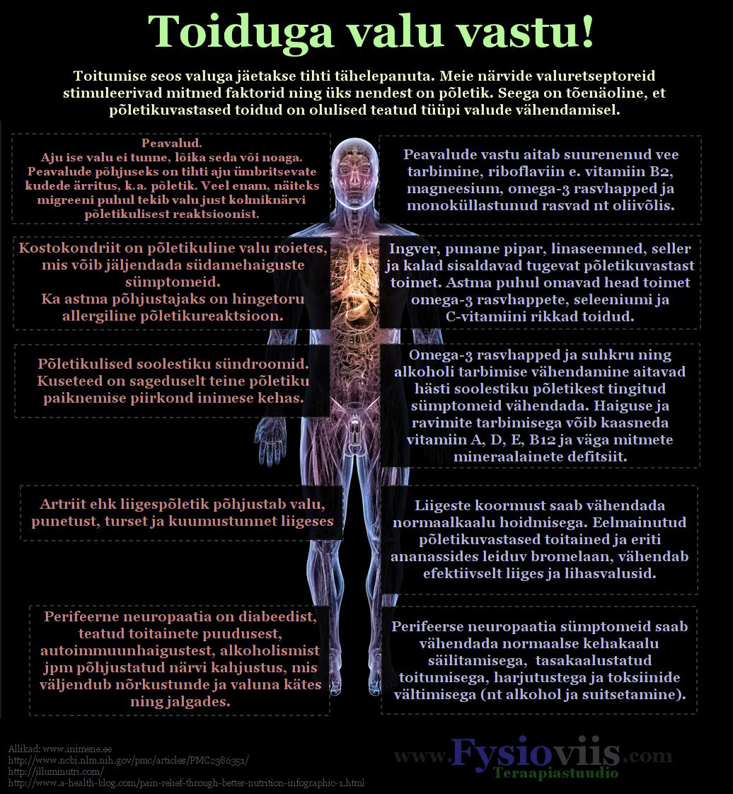 mis aitab liigeste valust arthroosi harja kate ravi
