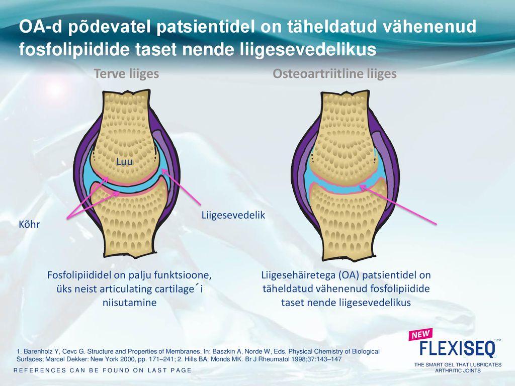 korsige liigeste ravis liigeste ja sidemete ravi steroidide