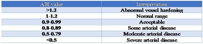 glukosamiini chondroitiin amway arvustused