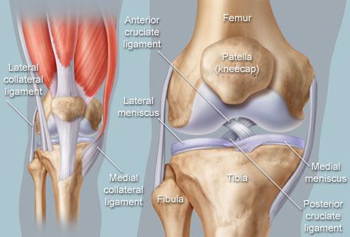 liigeste polvede valu foot liigeste ravi reumatoidartriit